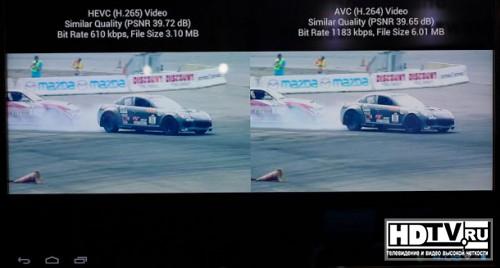 Н-265 – новая технология видеосжатия в два раза эффективнее