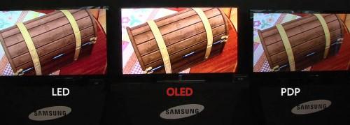 OLED, плазма и ЖК LED, cравнение