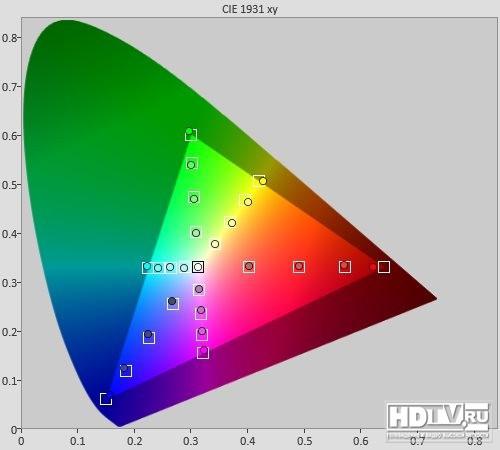 cms система управления цветом: