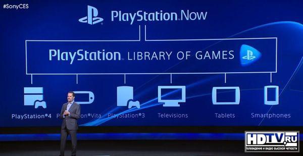 LCD телевизоры фирмы Sony.